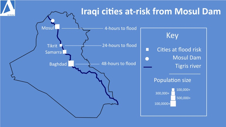 > Iraqi cities at risk from the Mosul dam © Allan & Associates <h2><span style=